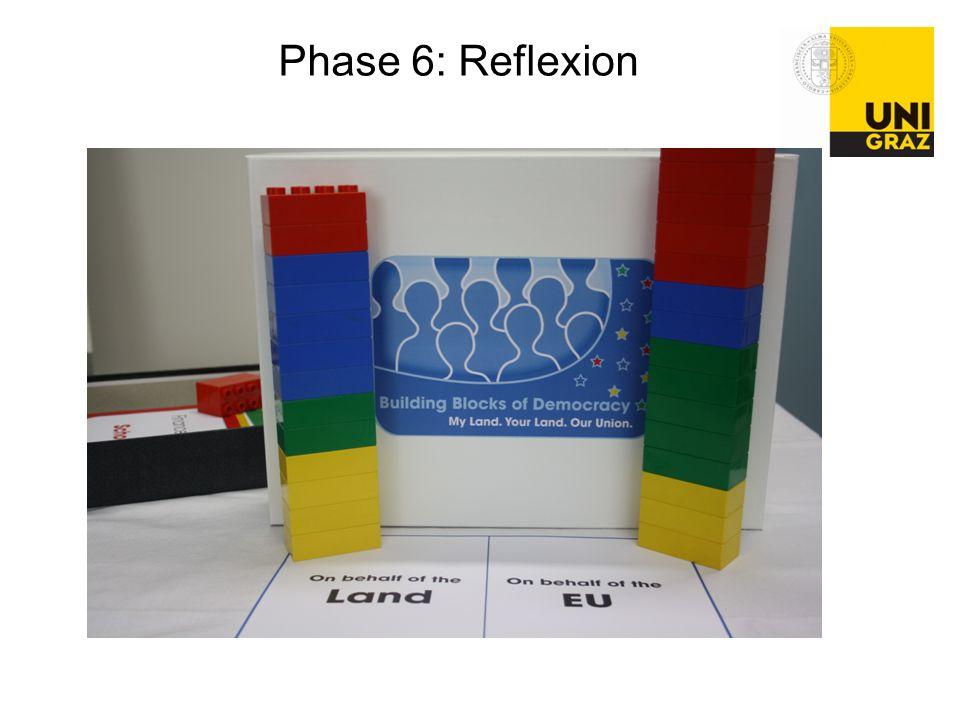 Phase 6: Reflexion