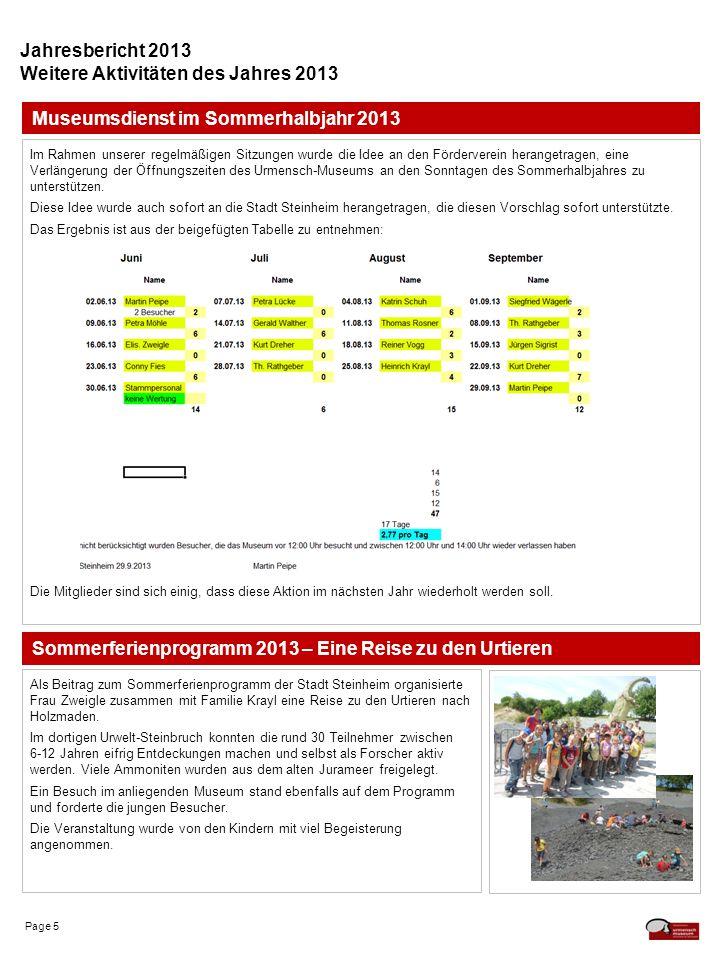 Page 5 Jahresbericht 2013 Weitere Aktivitäten des Jahres 2013 Sommerferienprogramm 2013 – Eine Reise zu den Urtieren Als Beitrag zum Sommerferienprogramm der Stadt Steinheim organisierte Frau Zweigle zusammen mit Familie Krayl eine Reise zu den Urtieren nach Holzmaden.