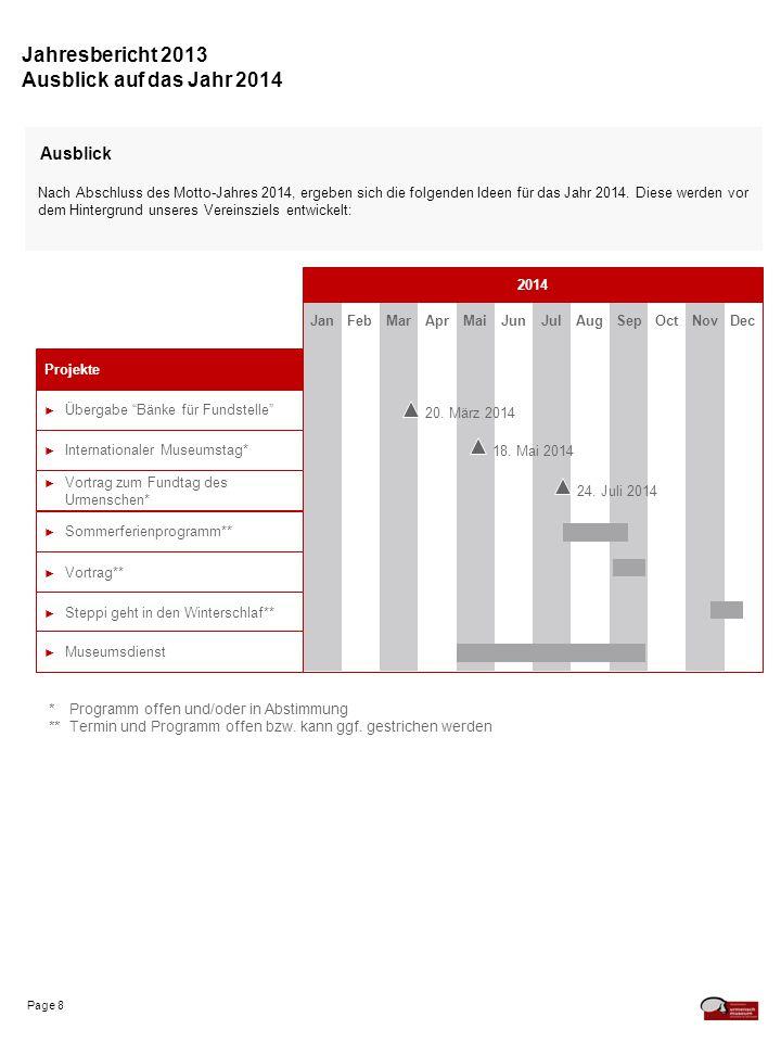 Page 8 Jahresbericht 2013 Ausblick auf das Jahr 2014 Ausblick Nach Abschluss des Motto-Jahres 2014, ergeben sich die folgenden Ideen für das Jahr 2014.