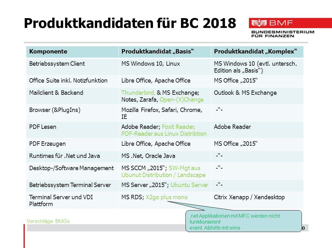 """Produktkandidaten für BC 2018 10 KomponenteProduktkandidat """"Basis Produktkandidat """"Komplex Betriebssystem ClientMS Windows 10, LinuxMS Windows 10 (evtl."""