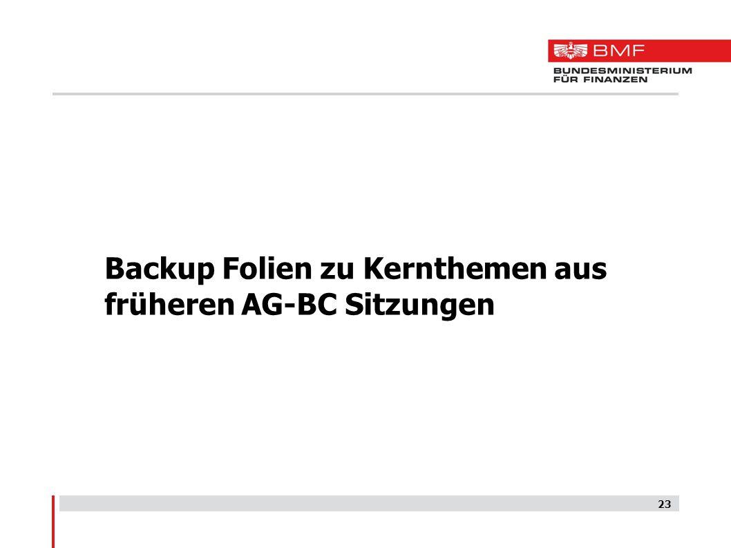 Backup Folien zu Kernthemen aus früheren AG-BC Sitzungen 23
