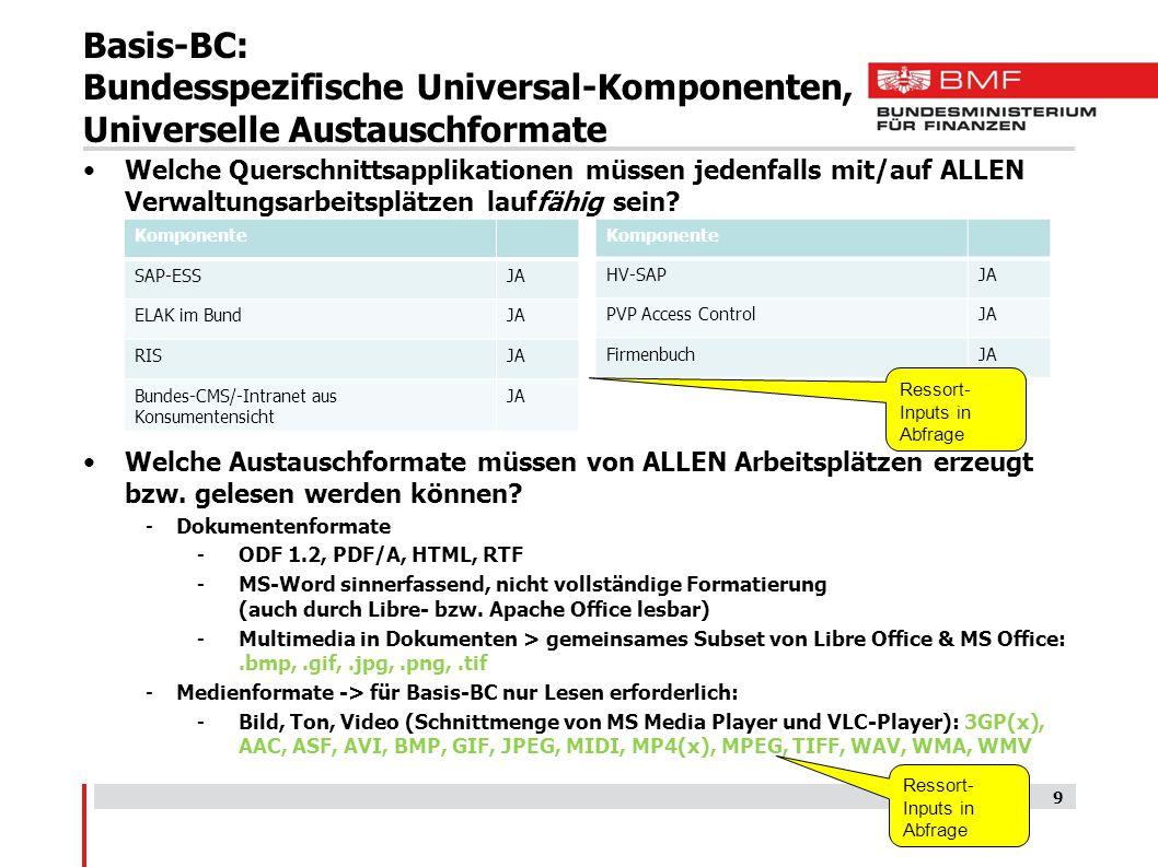 Basis-BC: Bundesspezifische Universal-Komponenten, Universelle Austauschformate 9 Welche Querschnittsapplikationen müssen jedenfalls mit/auf ALLEN Verwaltungsarbeitsplätzen lauffähig sein.