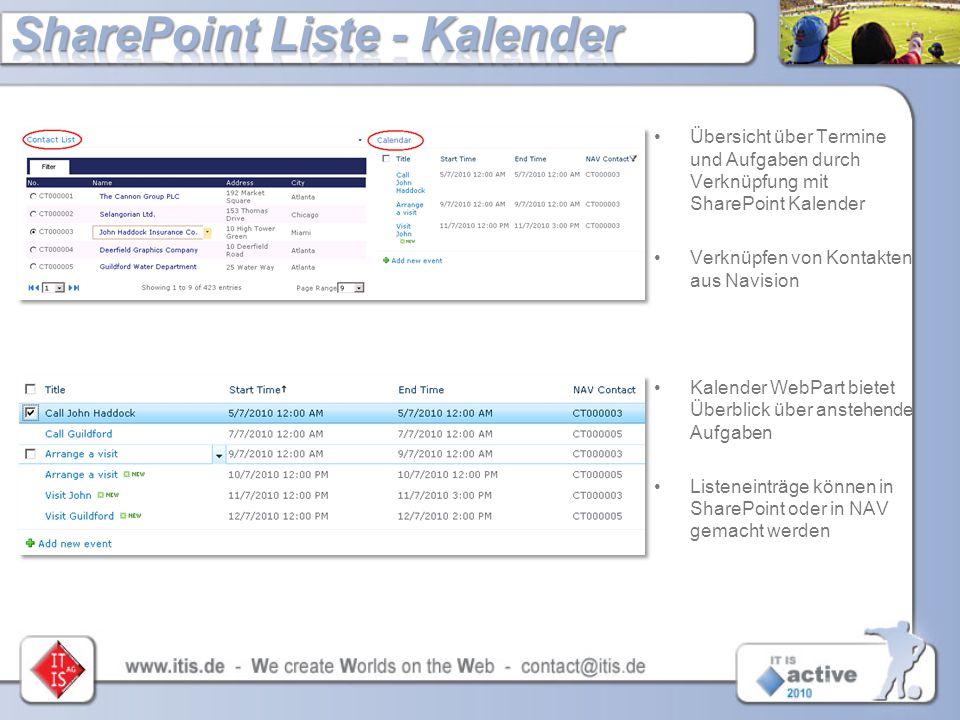 Übersicht über Termine und Aufgaben durch Verknüpfung mit SharePoint Kalender Verknüpfen von Kontakten aus Navision Kalender WebPart bietet Überblick