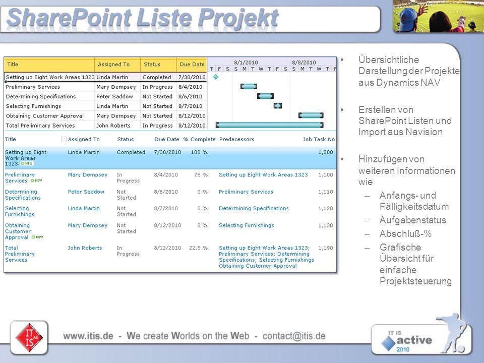 Übersichtliche Darstellung der Projekte aus Dynamics NAV Erstellen von SharePoint Listen und Import aus Navision Hinzufügen von weiteren Informationen