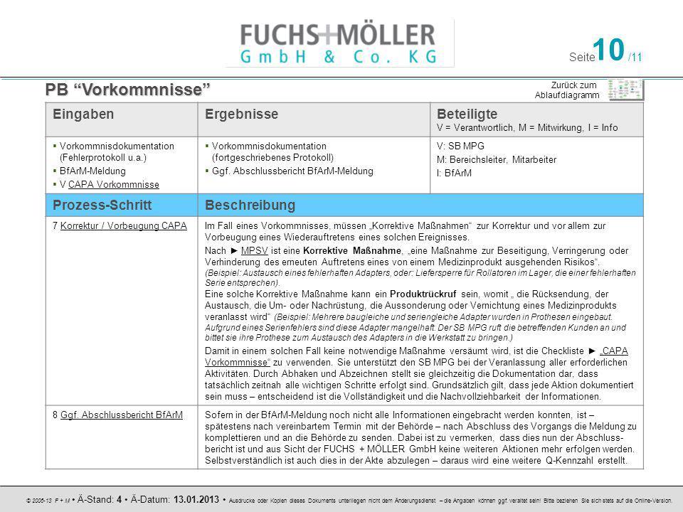 Seite 10 /11 © 2006-13 F + M Ä-Stand: 4 Ä-Datum: 13.01.2013 Ausdrucke oder Kopien dieses Dokuments unterliegen nicht dem Änderungsdienst – die Angaben