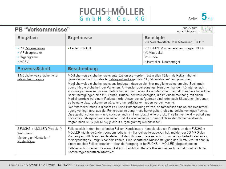 Seite 5 /11 © 2006-13 F + M Ä-Stand: 4 Ä-Datum: 13.01.2013 Ausdrucke oder Kopien dieses Dokuments unterliegen nicht dem Änderungsdienst – die Angaben