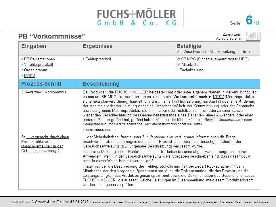 Seite 6 /11 © 2006-13 F + M Ä-Stand: 4 Ä-Datum: 13.01.2013 Ausdrucke oder Kopien dieses Dokuments unterliegen nicht dem Änderungsdienst – die Angaben