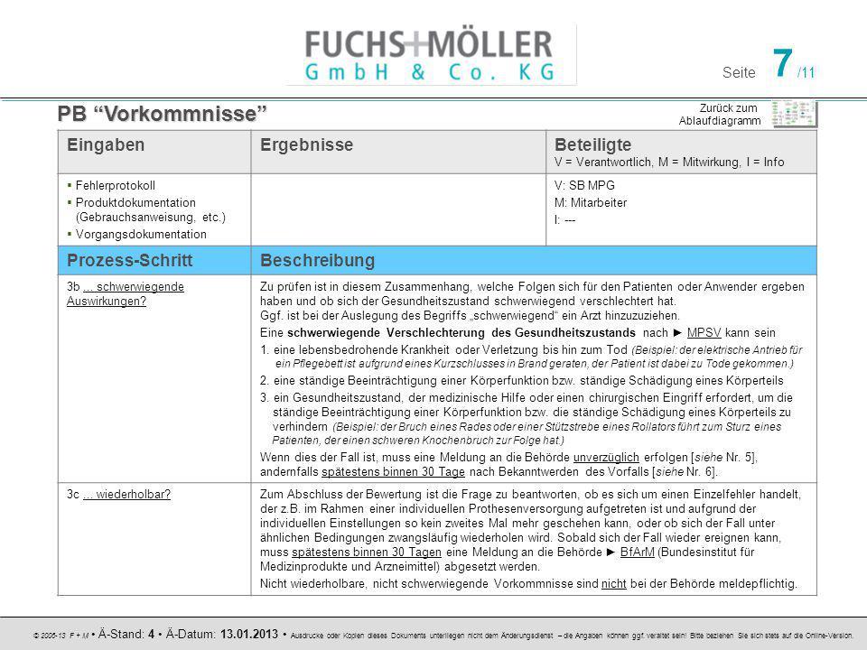 Seite 7 /11 © 2006-13 F + M Ä-Stand: 4 Ä-Datum: 13.01.2013 Ausdrucke oder Kopien dieses Dokuments unterliegen nicht dem Änderungsdienst – die Angaben