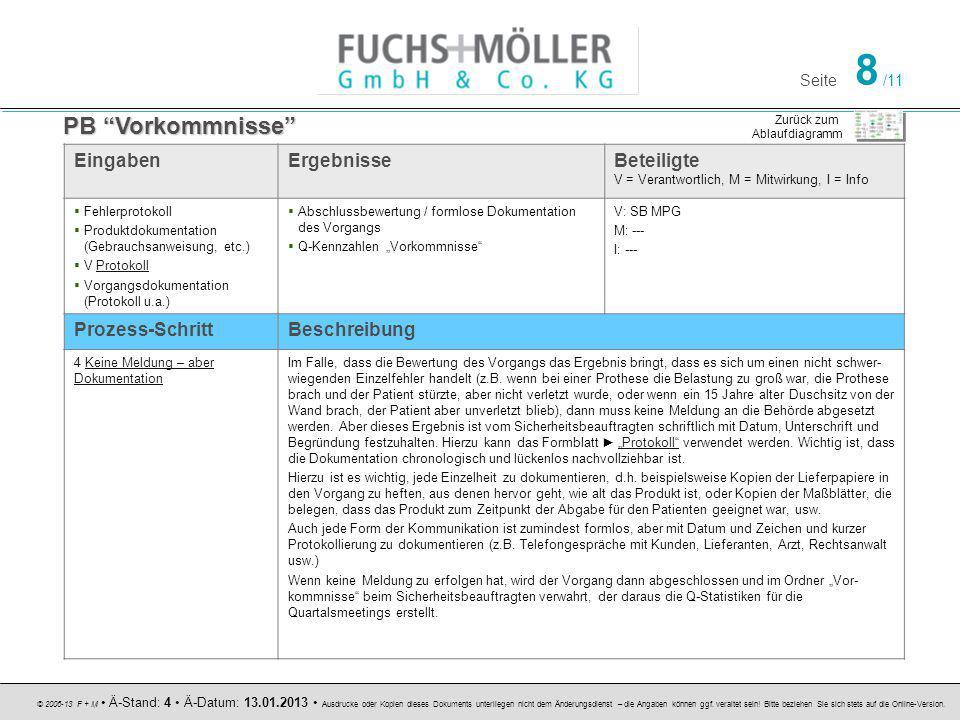 Seite 8 /11 © 2006-13 F + M Ä-Stand: 4 Ä-Datum: 13.01.2013 Ausdrucke oder Kopien dieses Dokuments unterliegen nicht dem Änderungsdienst – die Angaben