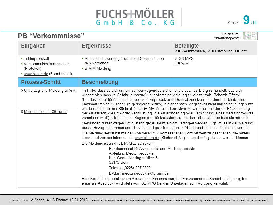 Seite 9 /11 © 2006-13 F + M Ä-Stand: 4 Ä-Datum: 13.01.2013 Ausdrucke oder Kopien dieses Dokuments unterliegen nicht dem Änderungsdienst – die Angaben