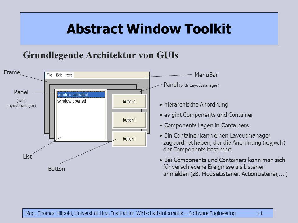 Mag. Thomas Hilpold, Universität Linz, Institut für Wirtschaftsinformatik – Software Engineering 11 Abstract Window Toolkit Grundlegende Architektur v