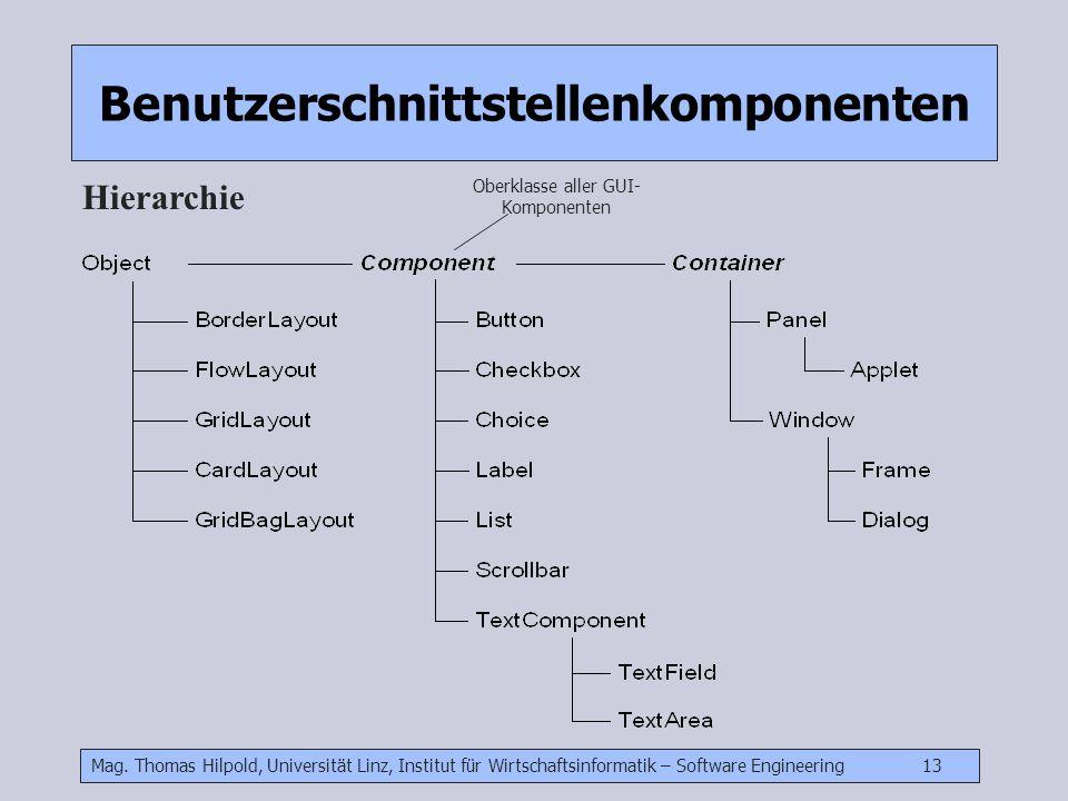 Mag. Thomas Hilpold, Universität Linz, Institut für Wirtschaftsinformatik – Software Engineering 13 Benutzerschnittstellenkomponenten Hierarchie Oberk