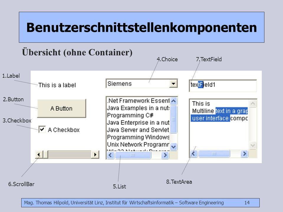 Mag. Thomas Hilpold, Universität Linz, Institut für Wirtschaftsinformatik – Software Engineering 14 Benutzerschnittstellenkomponenten Übersicht (ohne
