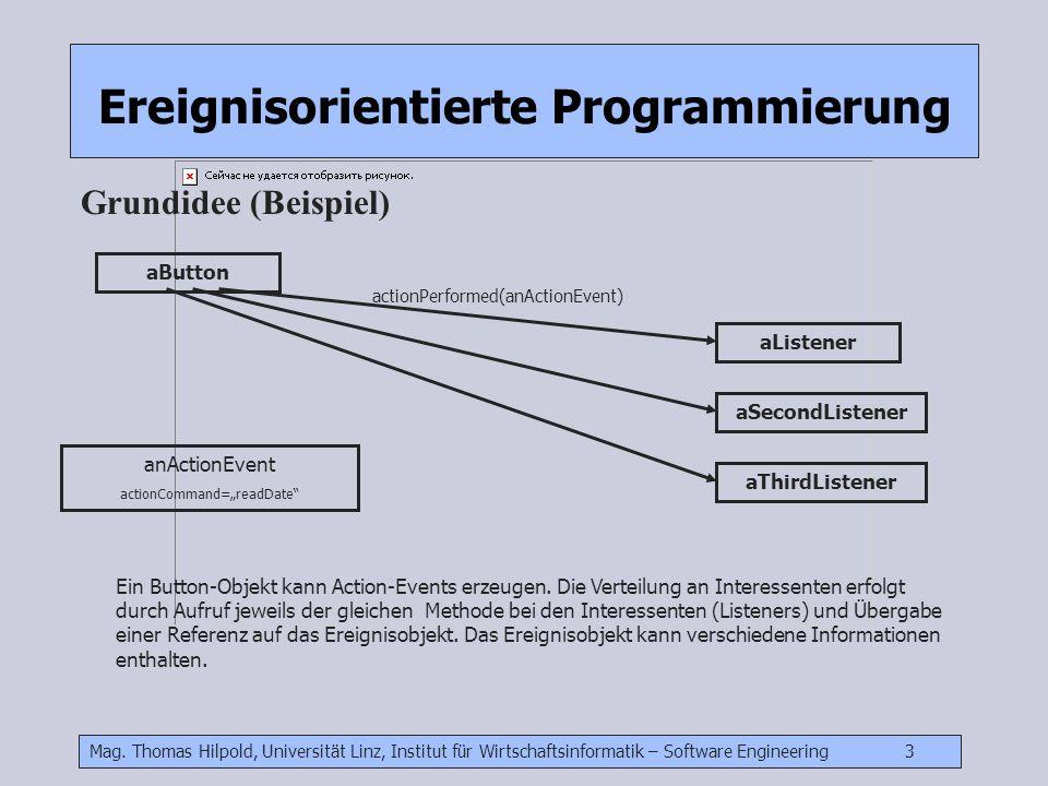 Mag. Thomas Hilpold, Universität Linz, Institut für Wirtschaftsinformatik – Software Engineering 3 Ereignisorientierte Programmierung Grundidee (Beisp