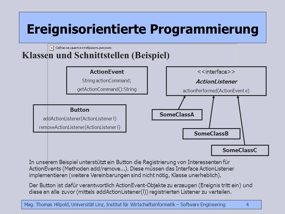 Mag. Thomas Hilpold, Universität Linz, Institut für Wirtschaftsinformatik – Software Engineering 4 Ereignisorientierte Programmierung Klassen und Schn