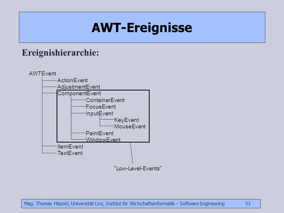 Mag. Thomas Hilpold, Universität Linz, Institut für Wirtschaftsinformatik – Software Engineering 53 AWT-Ereignisse Ereignishierarchie: AWTEvent Action