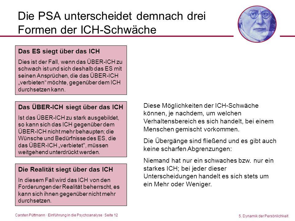 Carsten Püttmann ∙ Einführung in die Psychoanalyse · Seite 12 Die PSA unterscheidet demnach drei Formen der ICH-Schwäche 5. Dynamik der Persönlichkeit