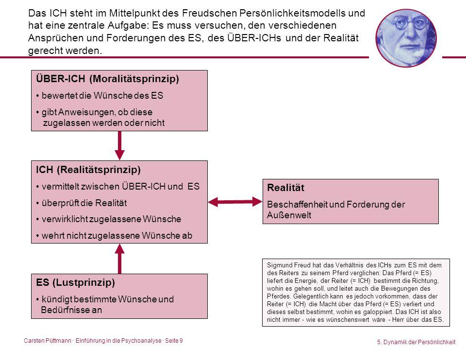 Carsten Püttmann ∙ Einführung in die Psychoanalyse · Seite 9 Das ICH steht im Mittelpunkt des Freudschen Persönlichkeitsmodells und hat eine zentrale