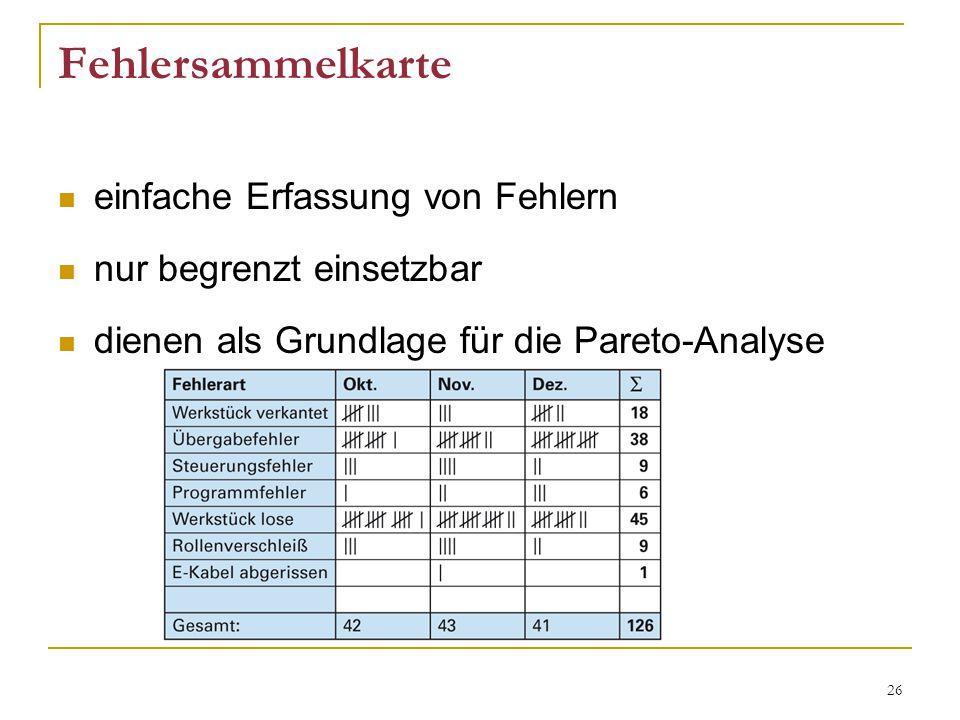 26 Fehlersammelkarte einfache Erfassung von Fehlern nur begrenzt einsetzbar dienen als Grundlage für die Pareto-Analyse