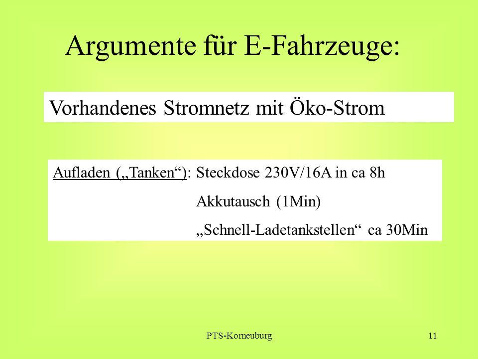 """PTS-Korneuburg11 Argumente für E-Fahrzeuge: Vorhandenes Stromnetz mit Öko-Strom Aufladen (""""Tanken""""):Steckdose 230V/16A in ca 8h Akkutausch (1Min) """"Sch"""