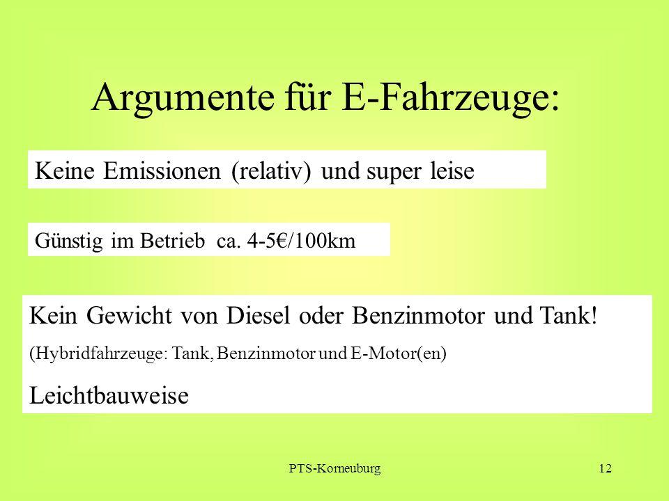PTS-Korneuburg12 Argumente für E-Fahrzeuge: Kein Gewicht von Diesel oder Benzinmotor und Tank! (Hybridfahrzeuge: Tank, Benzinmotor und E-Motor(en) Lei