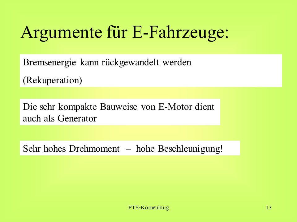 PTS-Korneuburg13 Argumente für E-Fahrzeuge: Bremsenergie kann rückgewandelt werden (Rekuperation) Die sehr kompakte Bauweise von E-Motor dient auch al