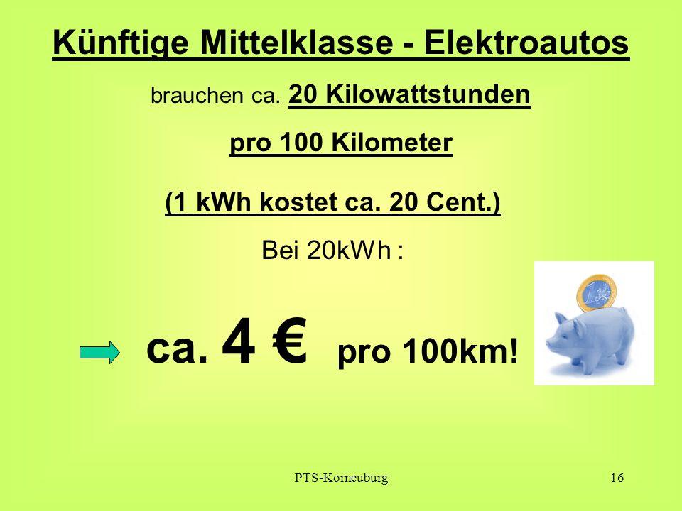 PTS-Korneuburg16 (1 kWh kostet ca. 20 Cent.) Bei 20kWh : ca. 4 € pro 100km! Künftige Mittelklasse - Elektroautos brauchen ca. 20 Kilowattstunden pro 1