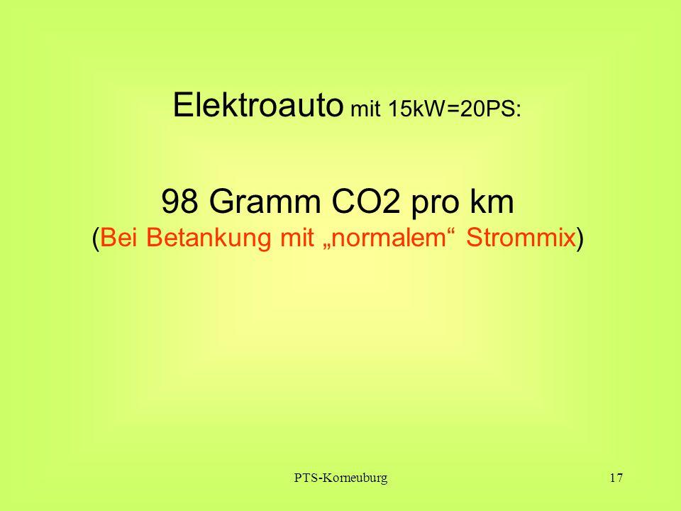 """PTS-Korneuburg17 Elektroauto mit 15kW=20PS: 98 Gramm CO2 pro km (Bei Betankung mit """"normalem"""" Strommix)"""