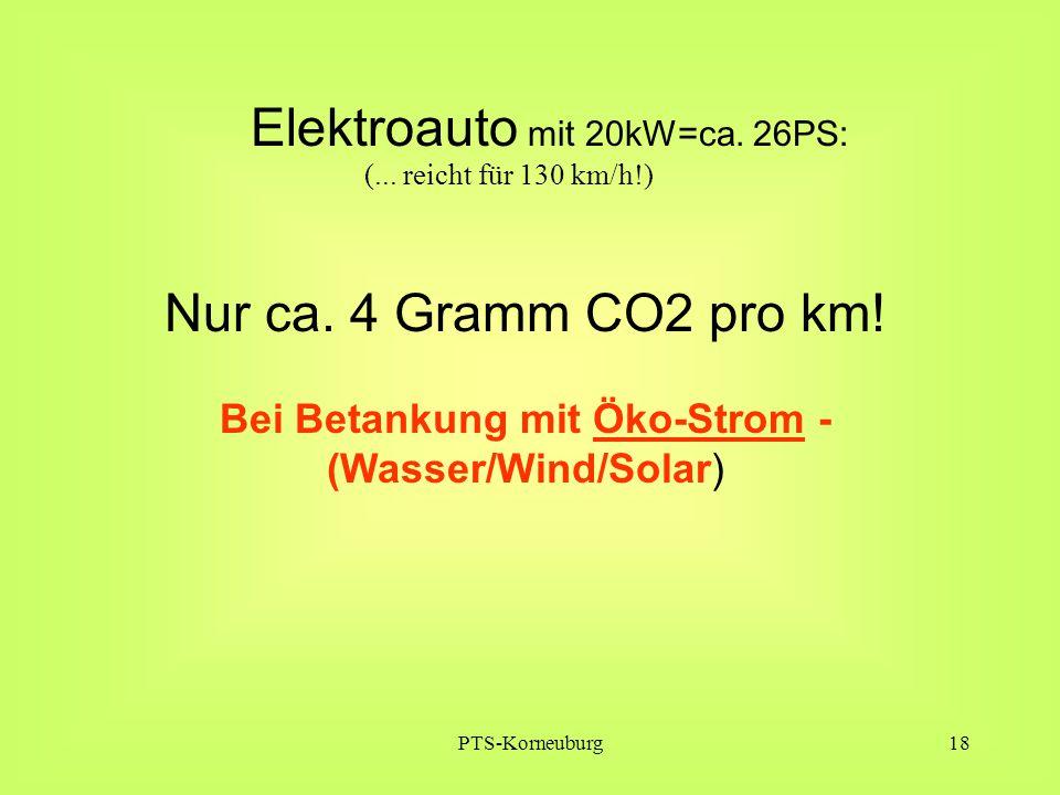 PTS-Korneuburg18 Elektroauto mit 20kW=ca. 26PS: Nur ca. 4 Gramm CO2 pro km! Bei Betankung mit Öko-Strom - (Wasser/Wind/Solar) (... reicht für 130 km/h