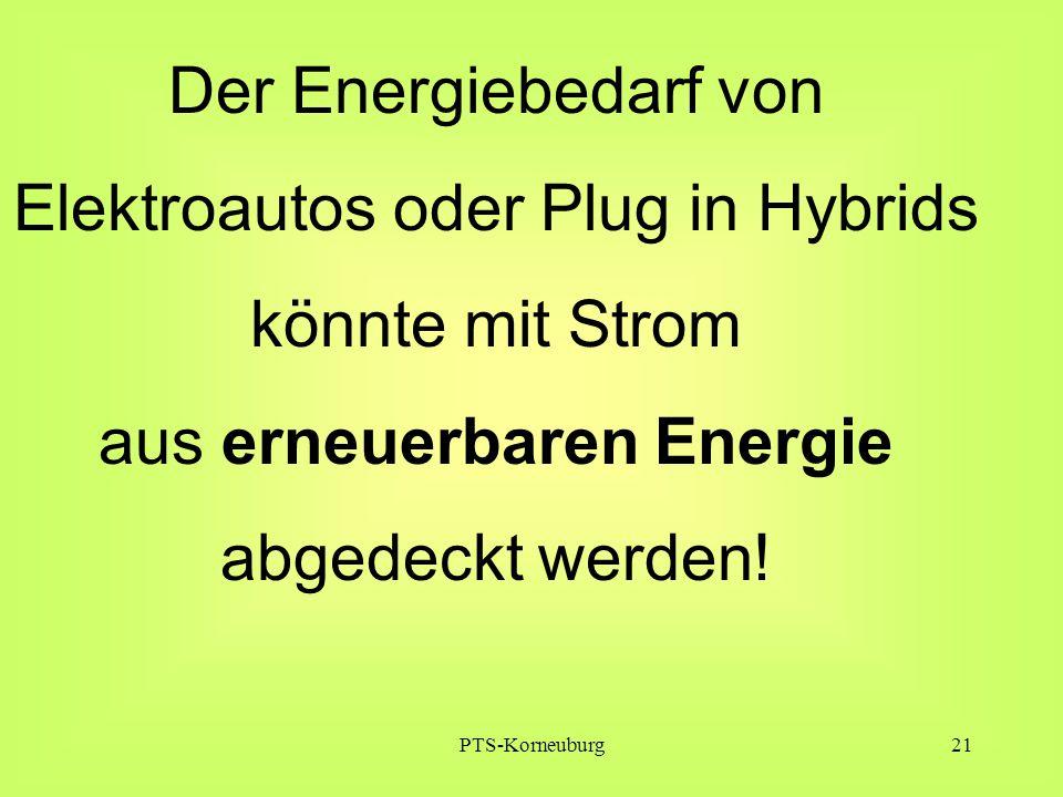 PTS-Korneuburg21 Der Energiebedarf von Elektroautos oder Plug in Hybrids könnte mit Strom aus erneuerbaren Energie abgedeckt werden!