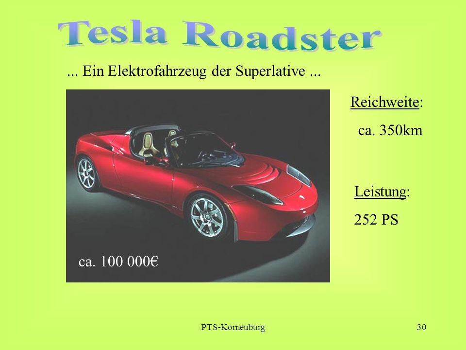 PTS-Korneuburg30 ca. 100 000€... Ein Elektrofahrzeug der Superlative... Reichweite: ca. 350km Leistung: 252 PS