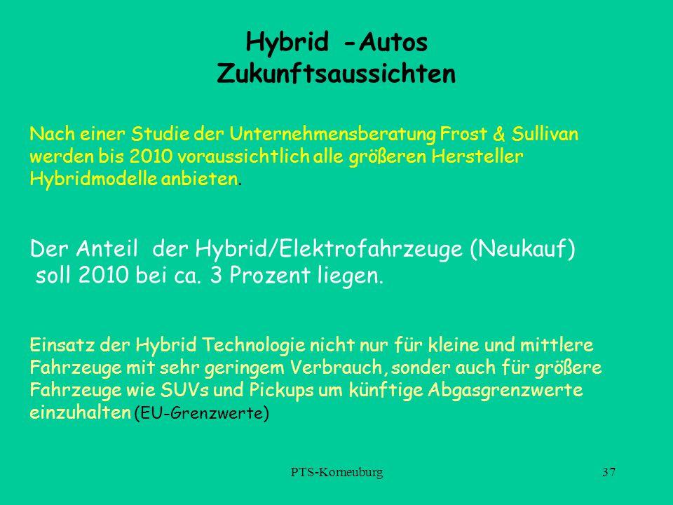 PTS-Korneuburg37 Hybrid -Autos Zukunftsaussichten Nach einer Studie der Unternehmensberatung Frost & Sullivan werden bis 2010 voraussichtlich alle grö
