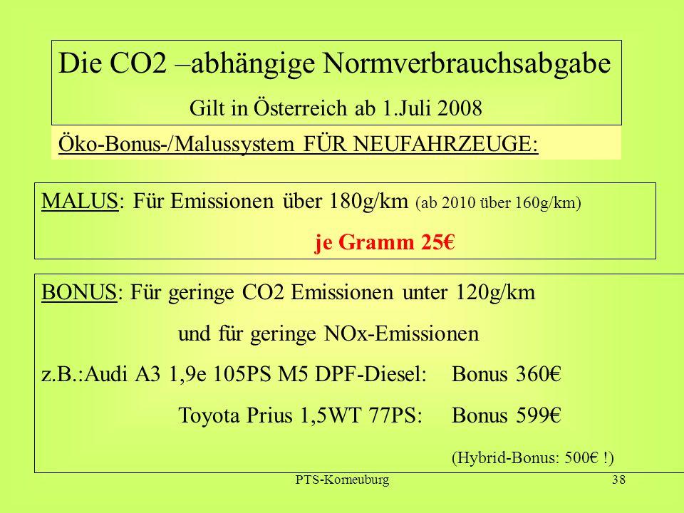PTS-Korneuburg38 Die CO2 –abhängige Normverbrauchsabgabe Gilt in Österreich ab 1.Juli 2008 Öko-Bonus-/Malussystem FÜR NEUFAHRZEUGE: MALUS: Für Emissio