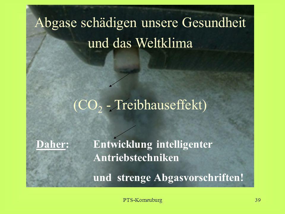 PTS-Korneuburg39 Abgase schädigen unsere Gesundheit und das Weltklima (CO 2 - Treibhauseffekt) Daher: Entwicklung intelligenter Antriebstechniken und