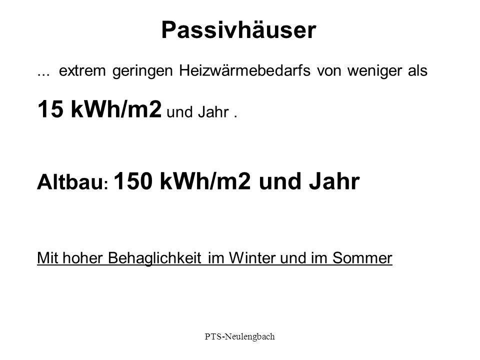 ... extrem geringen Heizwärmebedarfs von weniger als 15 kWh/m2 und Jahr. Altbau : 150 kWh/m2 und Jahr Mit hoher Behaglichkeit im Winter und im Sommer