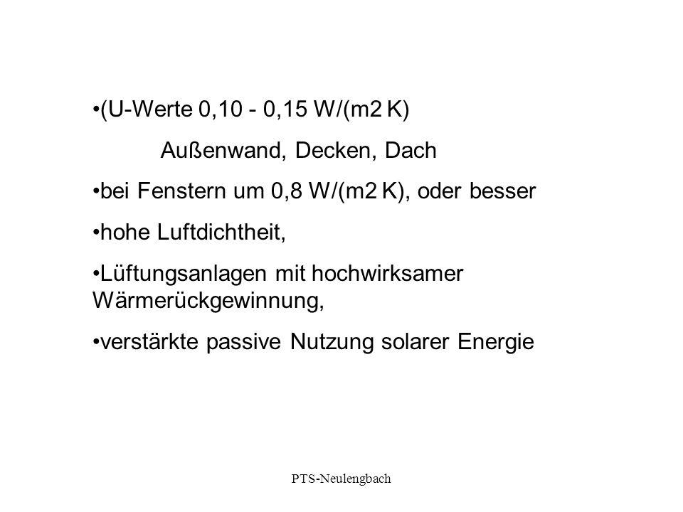 (U-Werte 0,10 - 0,15 W/(m2 K) Außenwand, Decken, Dach bei Fenstern um 0,8 W/(m2 K), oder besser hohe Luftdichtheit, Lüftungsanlagen mit hochwirksamer