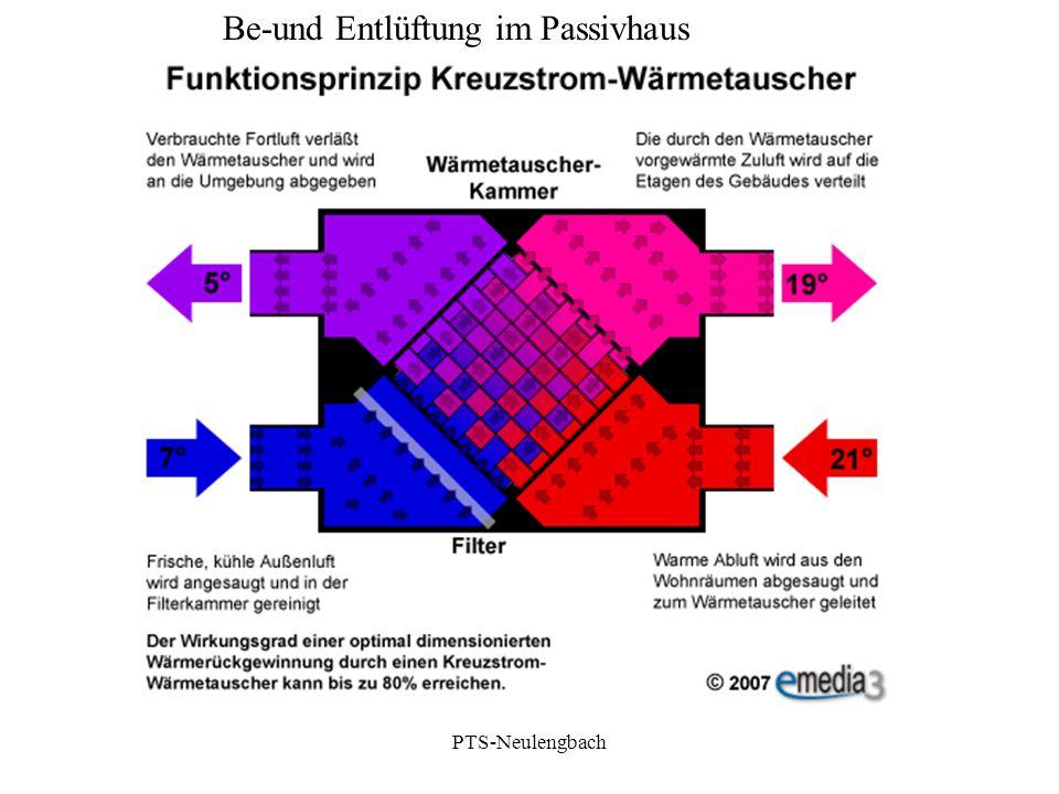 Be-und Entlüftung im Passivhaus PTS-Neulengbach
