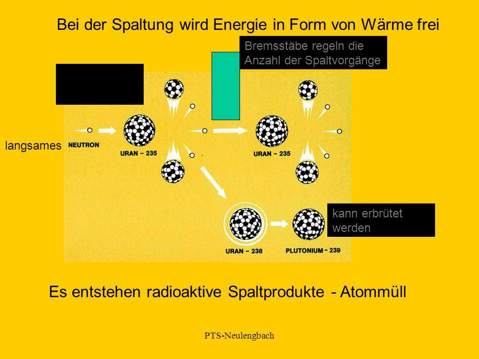 Bei der Spaltung wird Energie in Form von Wärme frei Es entstehen radioaktive Spaltprodukte - Atommüll Bremsstäbe regeln die Anzahl der Spaltvorgänge