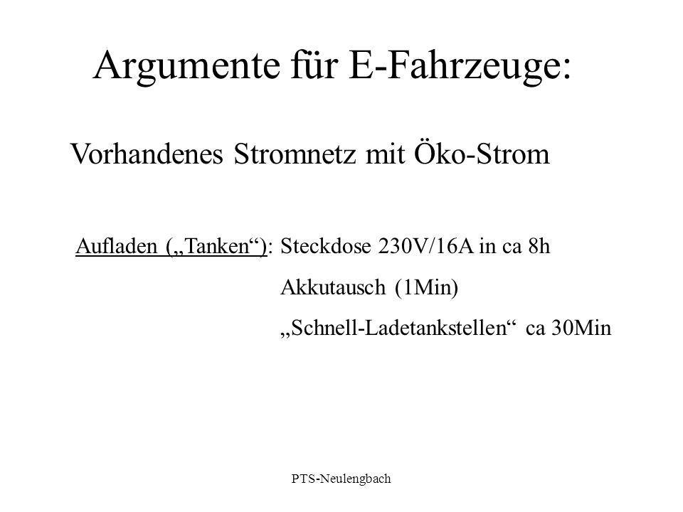 """Argumente für E-Fahrzeuge: Vorhandenes Stromnetz mit Öko-Strom Aufladen (""""Tanken""""):Steckdose 230V/16A in ca 8h Akkutausch (1Min) """"Schnell-Ladetankstel"""