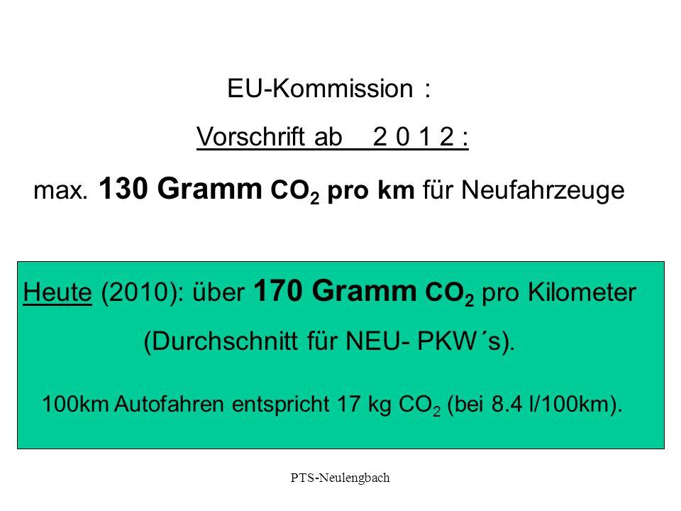 EU-Kommission : Vorschrift ab 2 0 1 2 : max. 130 Gramm CO 2 pro km für Neufahrzeuge Heute (2010): über 170 Gramm CO 2 pro Kilometer (Durchschnitt für