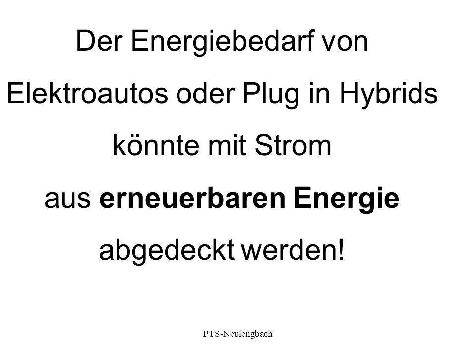 Der Energiebedarf von Elektroautos oder Plug in Hybrids könnte mit Strom aus erneuerbaren Energie abgedeckt werden! PTS-Neulengbach