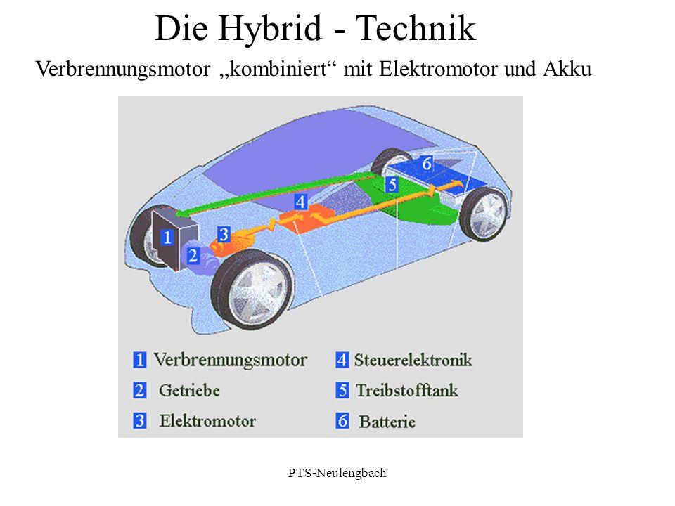 "Die Hybrid - Technik Verbrennungsmotor ""kombiniert"" mit Elektromotor und Akku PTS-Neulengbach"