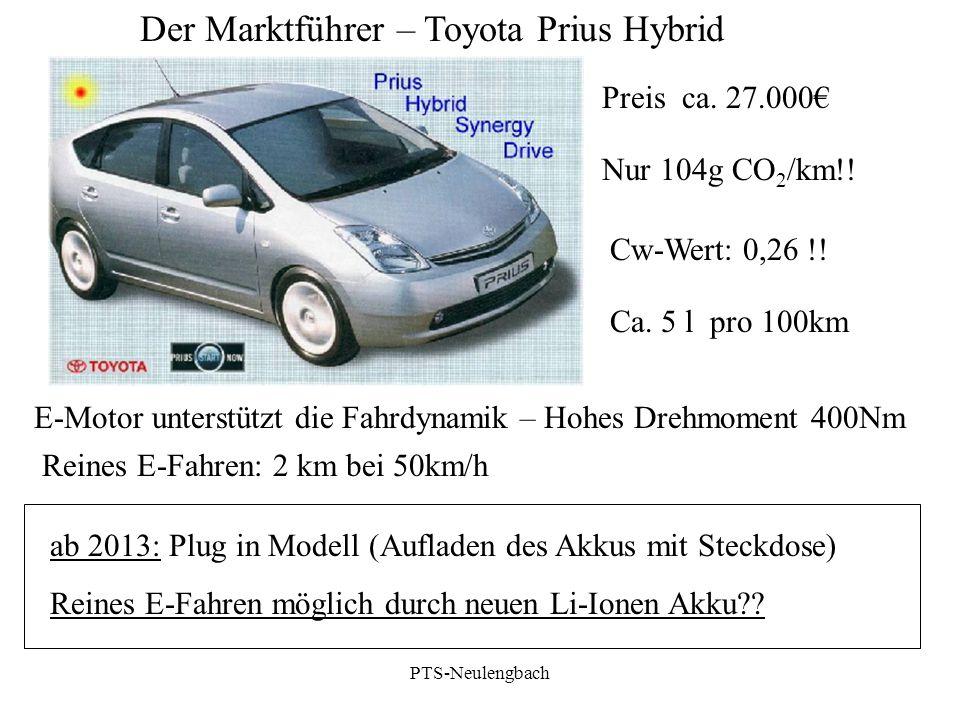 Der Marktführer – Toyota Prius Hybrid ab 2013: Plug in Modell (Aufladen des Akkus mit Steckdose) Reines E-Fahren möglich durch neuen Li-Ionen Akku?? P