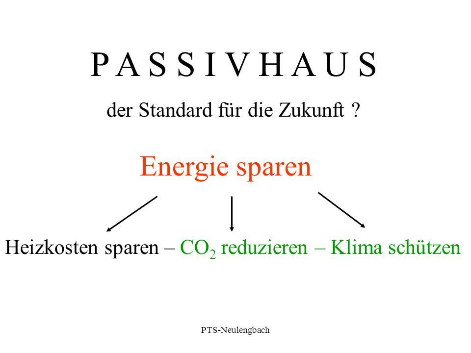 P A S S I V H A U S der Standard für die Zukunft ? Energie sparen Heizkosten sparen – CO 2 reduzieren – Klima schützen PTS-Neulengbach