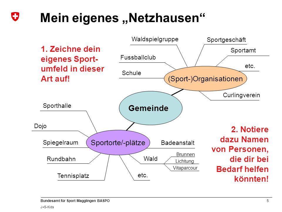 """5 Bundesamt für Sport Magglingen BASPO J+S-Kids Mein eigenes """"Netzhausen"""" Gemeinde Sportorte/-plätze (Sport-)Organisationen Sporthalle Dojo Badeanstal"""