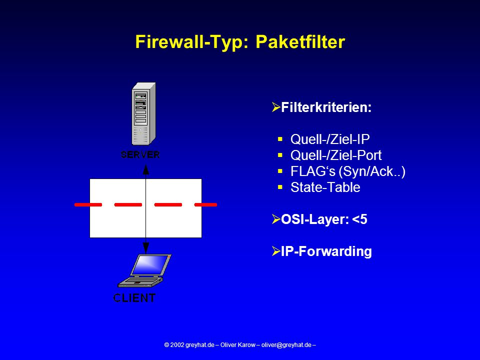 © 2002 greyhat.de – Oliver Karow – – Firewall-Typ: Paketfilter  Filterkriterien:  Quell-/Ziel-IP  Quell-/Ziel-Port  FLAG's (Syn/Ack..)  State-Table  OSI-Layer: <5  IP-Forwarding