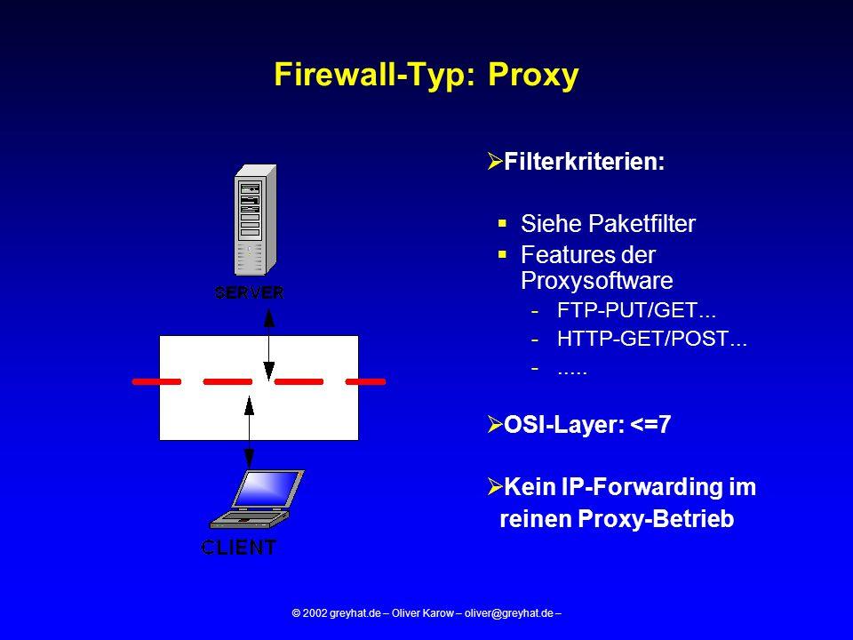 © 2002 greyhat.de – Oliver Karow – oliver@greyhat.de – Was ist eine Checkpoint FW1.