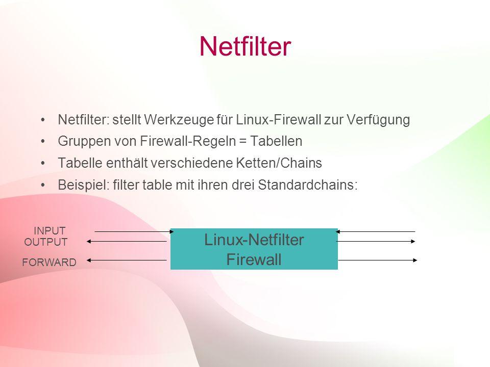 24 Netfilter Netfilter: stellt Werkzeuge für Linux-Firewall zur Verfügung Gruppen von Firewall-Regeln = Tabellen Tabelle enthält verschiedene Ketten/Chains Beispiel: filter table mit ihren drei Standardchains: Linux-Netfilter Firewall INPUT OUTPUT FORWARD