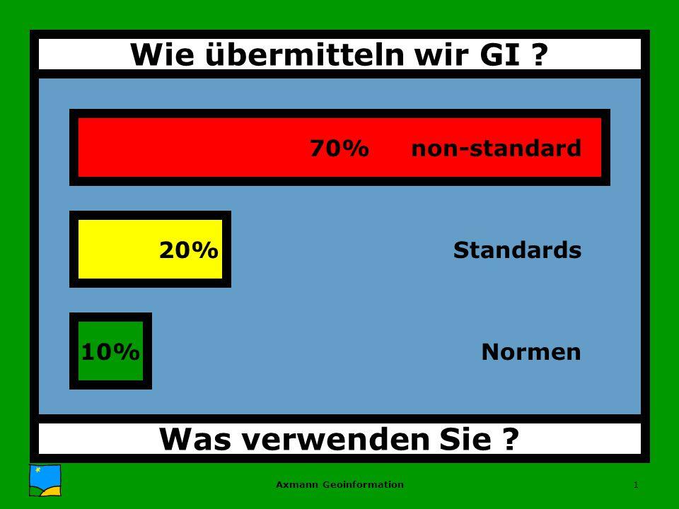 Axmann Geoinformation1 Was verwenden Sie .