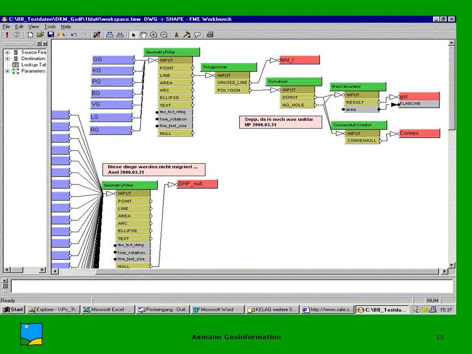 Axmann Geoinformation15